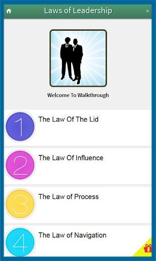 Irrefutable Laws Of Leadership