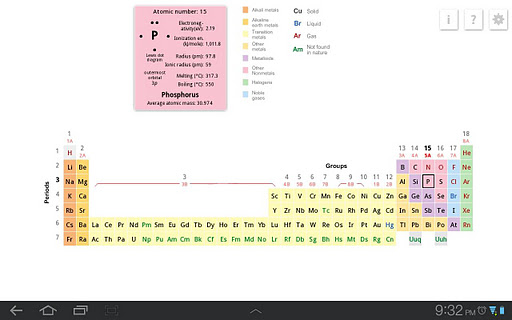 k12 periodic table - App Periodic Table Mobile9