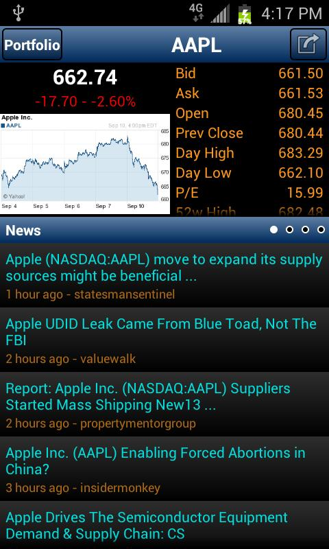 Stock Analyst Pro - screenshot