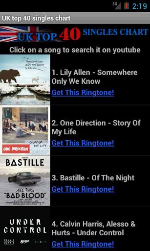UK top 40 singles chart