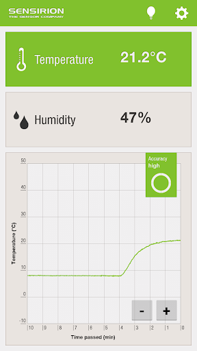 Ambient Temperature Humidity