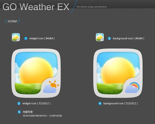 玩免費天氣APP|下載GO Weather EX Test app不用錢|硬是要APP