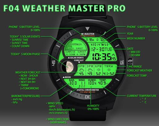 F04 WatchFace for LG G Watch R