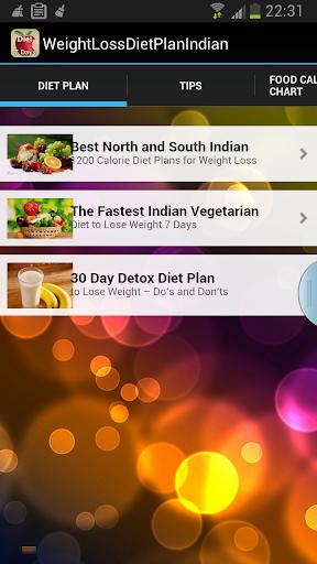 Weight Loss - Diet Plan Indian