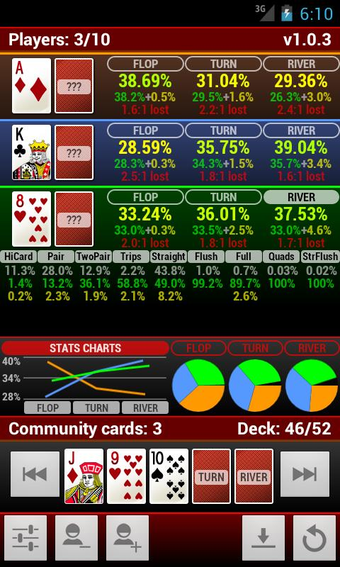 Poker Statistics Calculator