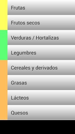 Tabla de calorías en Español