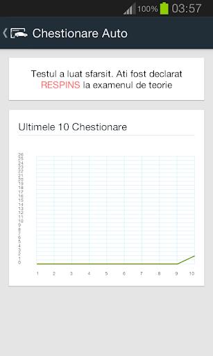 【免費教育App】Chestionare Auto-APP點子