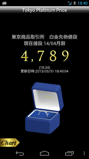 Tokyo Platinum Price