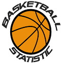 Basketball Statistic icon
