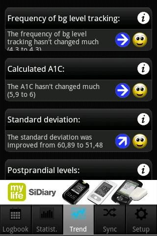 mylife SiDiary- screenshot