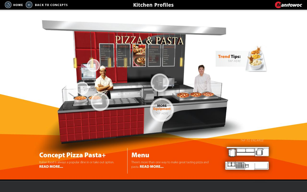 Manitowoc Kitchen Profiles- screenshot