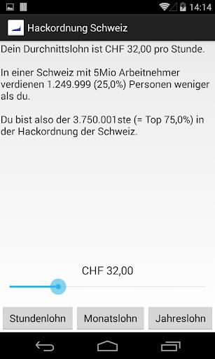 Schweizer Lohnvergleich