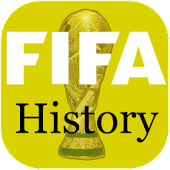 World Cup Football History