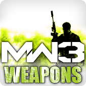 MW3 Weapons