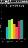 Screenshot of 카통 - 카톡 통계 앱