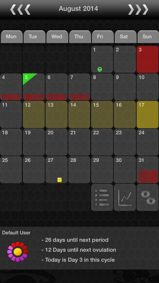 MyDays X - Period & Ovulation™ - screenshot