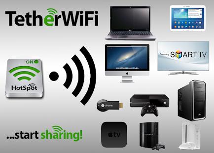 حوّل جهازك راوتر Tether WiFi Hotspot click مدفوع,بوابة 2013 fdHeMvHlrWsNtNDFh-2w