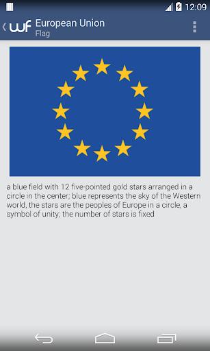 World Factbook Flags Maps