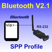 Bluetooth Serial Port Terminal
