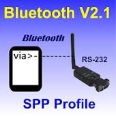 Bluetooth Serial Port Terminal