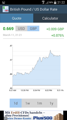 【免費財經App】British Pound / US Dollar Rate-APP點子