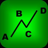 Fibonacci A-B-C Calc