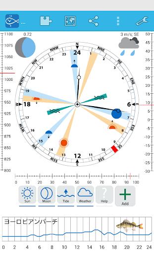 漁師腕時計