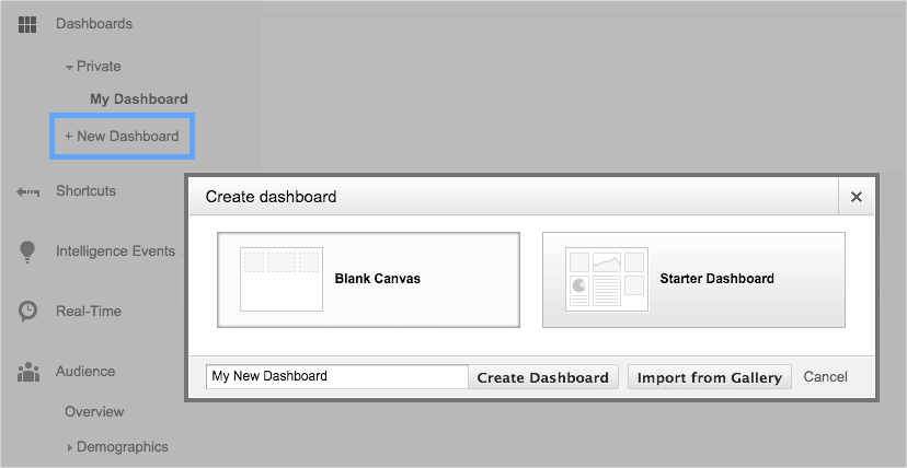 Screen shot of + New Dashboard link and Create New Dashboard dialog.