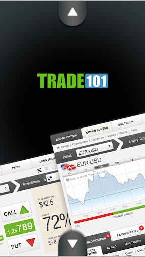 Trade101 Mobile Trading