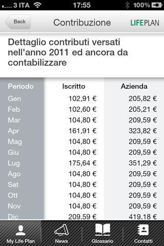 FP BNL/BNPP Italia Life Plan - screenshot