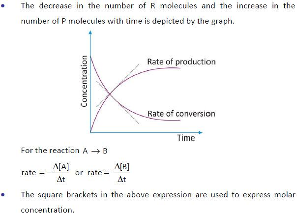 kinetics the rate of a chemical Chemical kinetics, also known as reaction kinetics, is the study of rates of chemical processeschemical kinetics includes investigations of how different experimental conditions can.