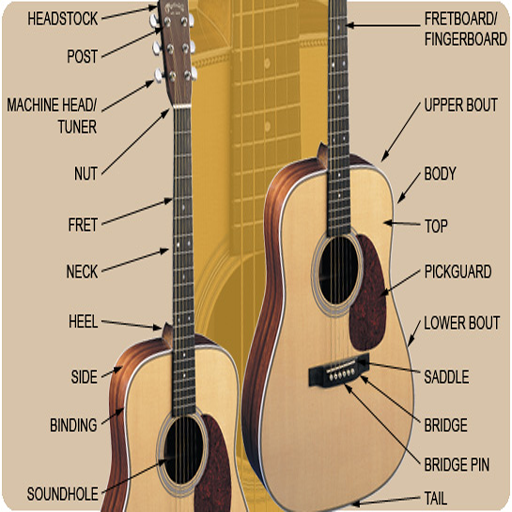 how play guitar
