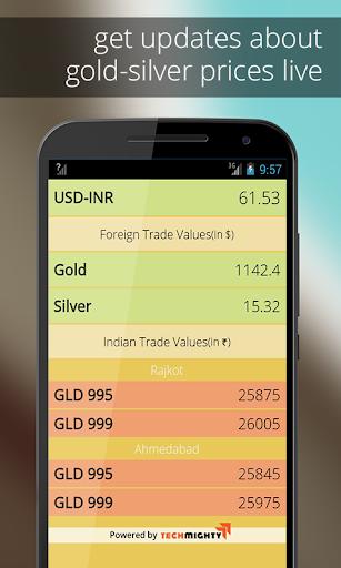 【免費商業App】Trade Watch-APP點子