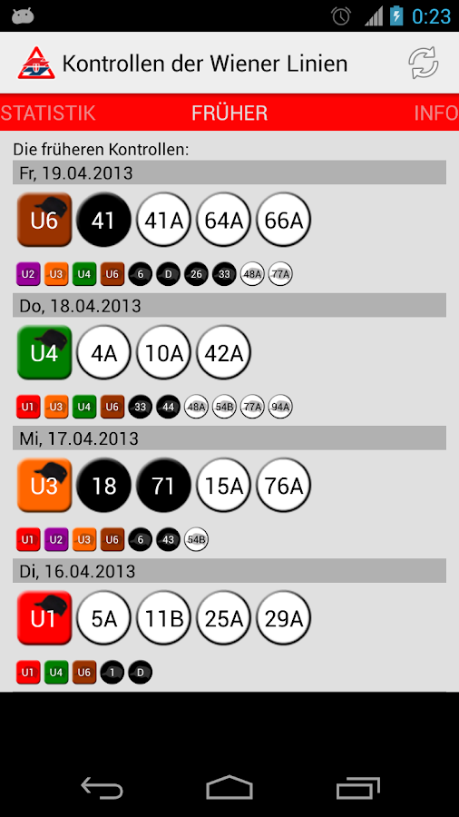 Kontrollen der Wiener Linien - screenshot