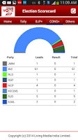 Screenshot of Your Vote 2014 Election Result