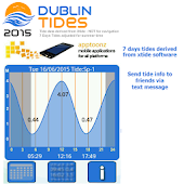 Dublin 2015