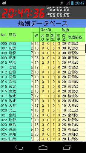Download 土地使用分區1.0 1.0.1 Apk 302k APK Digg