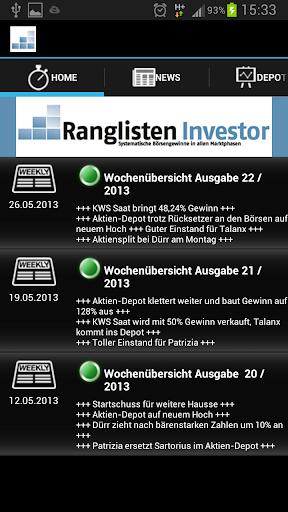 Ranglisten Investor