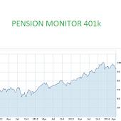 401k Monitor