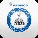 InnerCircle P icon