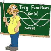 Trigonometry Maths Formulas