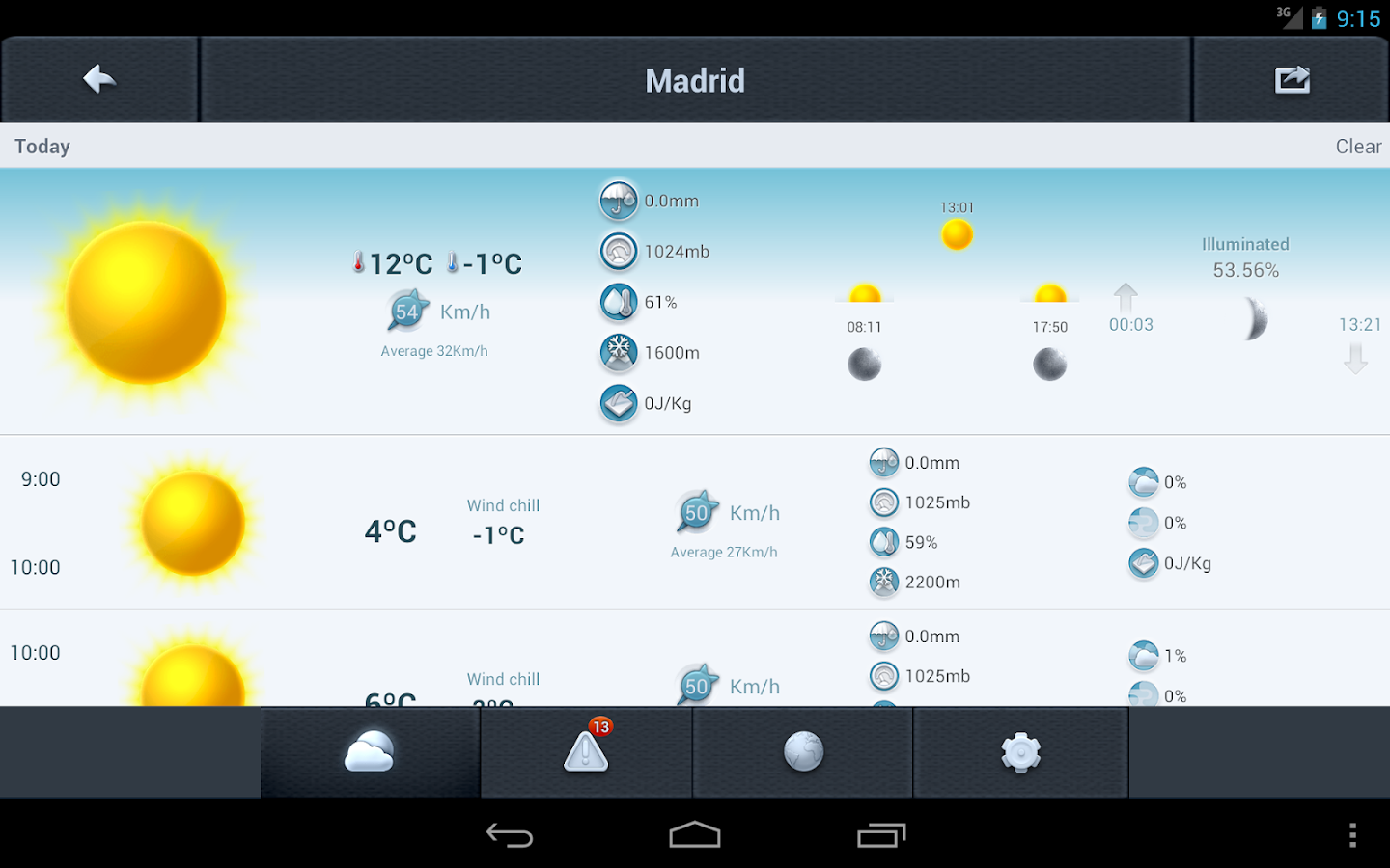 Weather in Spain 14 days - screenshot