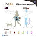 ifindall,ifidnall logo