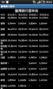 臺灣銀行匯率
