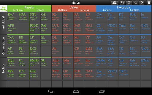 ThEME: Elements Management Eff