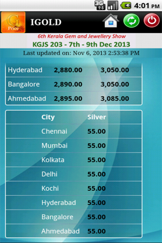 Kerala Gold Rate(I Gold)- screenshot