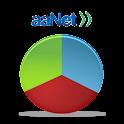 aaNet Usage Meter logo