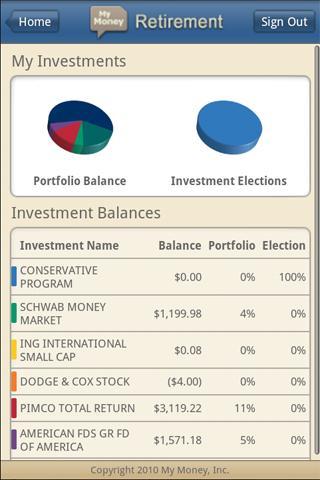 Retirement Focus- screenshot