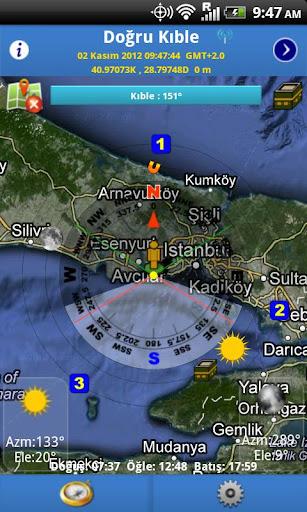 Doğru Kıble