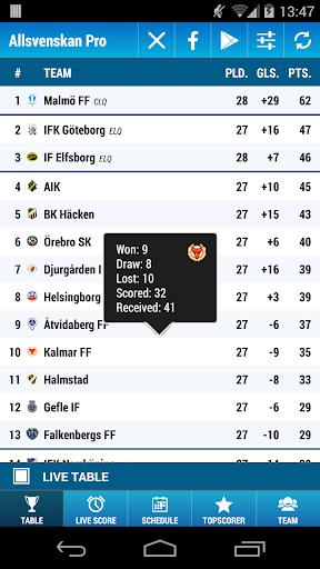 Allsvenskan Pro